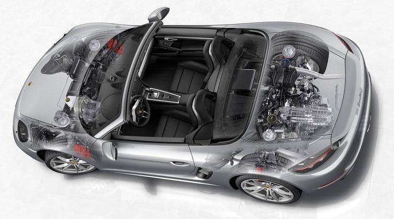 Porsche 718 Boxster S 3D Luxabun