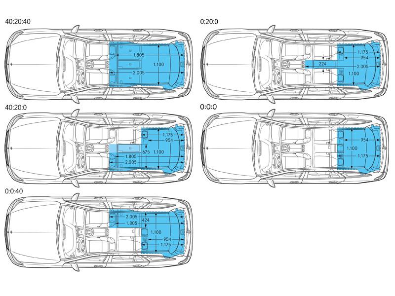 Mercedes Clase E 350D Estate distribución asientos  Luxabun